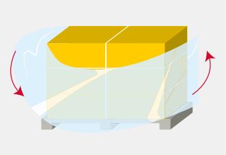 materiały do pakowania palet