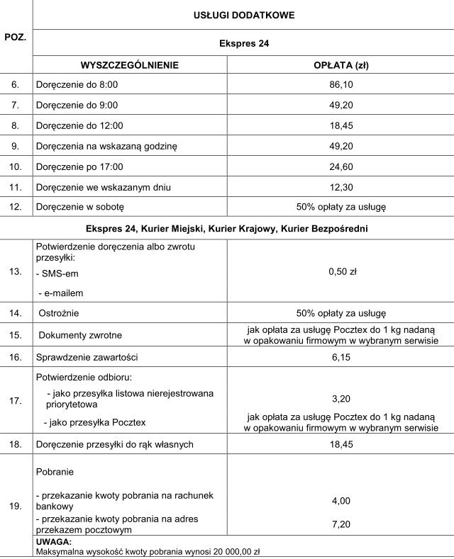 cennik opłat dodatkowych Pocztex