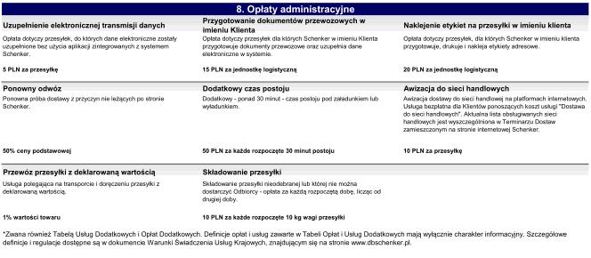 cennik usług dodatkowych administracyjnych kuriera DB Schenker