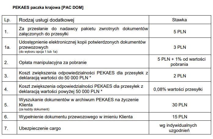 cennik usług dodatkowych dla paczek krajowych PEKAES